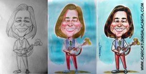 caricaturas de famosos: Jim Carrey es Pickles en Kidding. Proceso de creación